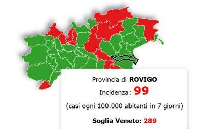 In Veneto situazione stazionaria, Rovigo ampiamente sotto la soglia critica