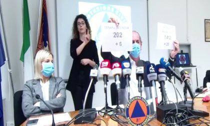 """Zaia: """"Bloccato un altro lotto di vaccini Astrazeneca, momento difficile""""   +841 positivi Covid   Dati 15 marzo 2021"""