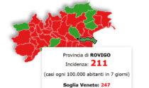 Incidenza contagi Covid, Rovigo e provincia sotto la soglia: non è da zona rossa