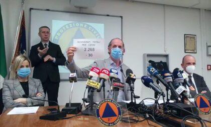 """Zaia: """"Rt 0,96 e incidenza 160,3 ma preoccupano le terapie intensive""""  +1241 positivi Covid   Dati 8 aprile 2021"""