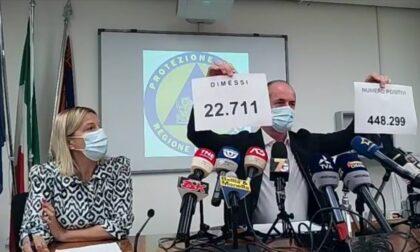 """Covid, Zaia: """"In terapia intensiva l'80% non sono vaccinati. Veneto zona bianca""""   +505 positivi   Dati 20 agosto 2021"""