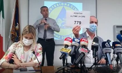"""Fast-vax in Veneto, Zaia: """"Una settimana di vaccinazioni ad accesso libero""""   +779 positivi Covid  Dati 4 agosto 2021"""